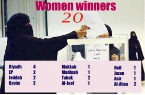 """""""20 femmes élues"""". Image du site Saudi Gazette"""