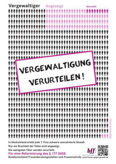 Campagne de la BFF pour la révision de l'article 177 du Code criminel allemand sur les agressions sexuelles et le viol