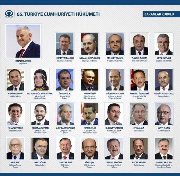 gouvernement turc