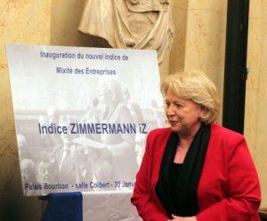indicezimmermann